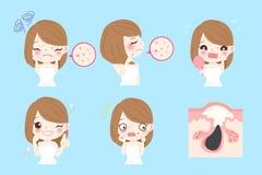 Mujer con problema del skincare libre illustration