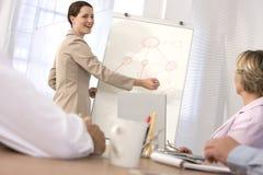 Mujer de negocios confidente que da la presentación. Fotografía de archivo libre de regalías
