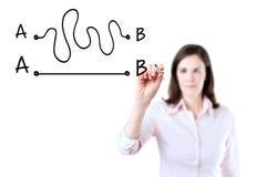 Mujer de negocios que dibuja un concepto sobre la importancia de encontrar la manera más corta de moverse desde el punto A para s Foto de archivo libre de regalías