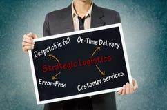 Mujer de negocios que escribe concepto estratégico de la logística por el envío i Foto de archivo libre de regalías