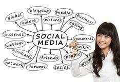 Mujer de negocios que escribe concepto social de los media Imagen de archivo