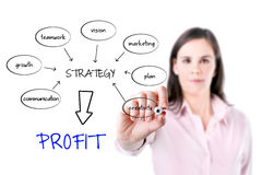 Mujer de negocios que escribe un esquema en el whiteboard con las ideas para que una buena estrategia logre beneficio. imagenes de archivo