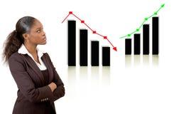 Mujer de negocios que piensa con los gráficos de la subida y de la caída Foto de archivo