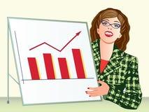 Mujer de negocios que presenta el gráfico Fotos de archivo libres de regalías