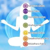 Mujer en la posición de loto con siete chakras. EPS 8 stock de ilustración