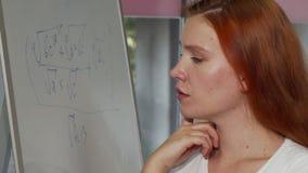 Mujer pelirroja joven que parece desconcertada mientras que soluciona el problema de matemáticas metrajes