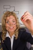 Mujer que diseña un plan de la base de datos en una pantalla Fotografía de archivo libre de regalías