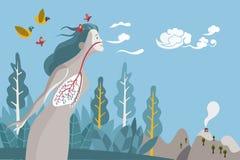 Mujer que respira sano ilustración del vector