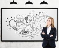 Mujer rubia con los brazos cruzados cerca de un whiteboard con el SE de Internet Imágenes de archivo libres de regalías