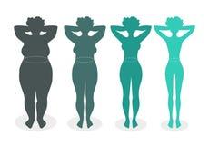 Mujeres con diverso índice de masa corporal stock de ilustración