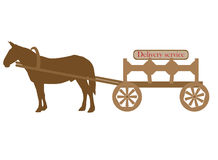 Mule And Cart Royalty Free Stock Images