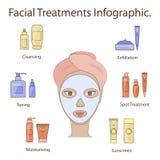 A mulher bonita com limpa a máscara ilustração royalty free