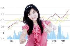 A mulher com polegares levanta e estatística financeira Foto de Stock