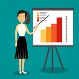 Mulher de negócio asiática com a apresentação da sessão de reflexão de Flip Chart Seminar Training Conference financeira Imagens de Stock
