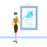 Mulher de negócio com gráfico financeiro da apresentação da sessão de reflexão de Flip Chart Seminar Training Conference Imagem de Stock