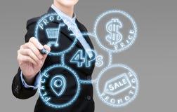 Mulher de negócio esperta nova que escreve o conceito da ideia do negócio 4Ps Fotos de Stock
