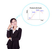 Mulher de negócio que pensa sobre o ciclo de vida do produto (PLC) Imagem de Stock Royalty Free