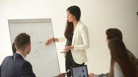 Mulher de negócios asiática que dá a apresentação à unidade de negócio multi-étnica com flipchart filme
