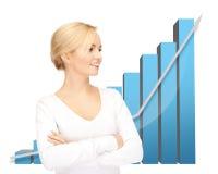 Mulher de negócios com carta 3d grande Fotografia de Stock Royalty Free