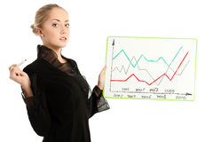Mulher de negócios com diagrama do dia do Valentim Foto de Stock