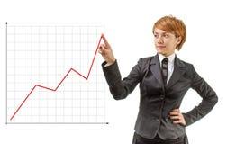 Mulher de negócios com um gráfico Imagens de Stock