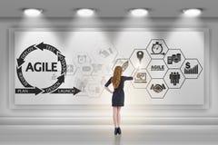 A mulher de negócios no conceito ágil da programação de software imagens de stock royalty free