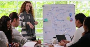 Mulher de negócios que explica o conceito do negócio