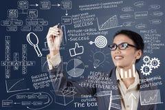 A mulher de negócios está escrevendo a estratégia empresarial Imagens de Stock Royalty Free