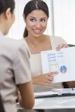 Mulher ou mulher de negócios na reunião com gráfico Imagens de Stock