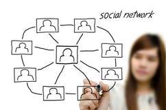 Mulher que desenha a estrutura de rede social Fotos de Stock Royalty Free