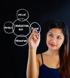 Mulher que faz o plano de marketing Fotografia de Stock