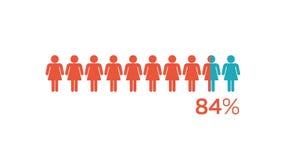 Mulher social dos meios infographic ilustração stock