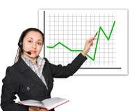 Mulheres novas com os auriculares que mostram o diagrama verde Fotografia de Stock Royalty Free