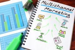 Multi маркетинг канала стоковые изображения rf