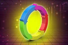 Multi colored arrow circle Stock Photos
