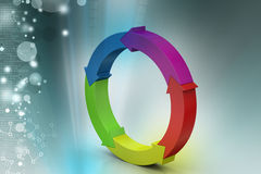 Multi colored arrow circle Royalty Free Stock Photography