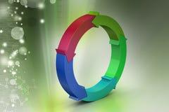 Multi colored arrow circle Royalty Free Stock Photo