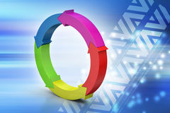 Multi colored arrow circle Royalty Free Stock Image