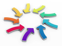 Multi colored arrow signs forming a circle shape Royalty Free Stock Photos