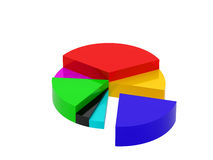 Multi-coloured pie graph. High resolution image diagram. 3d illustration over  white backgrounds Stock Image