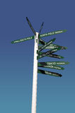 Multi directional sign indicating cities and south and north pole in New Zealand Stock Image