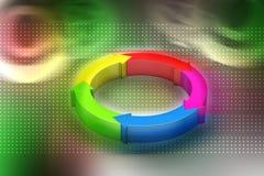 Multi gekleurde pijlcirkel Royalty-vrije Stock Fotografie