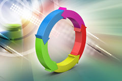 Multi gekleurde pijlcirkel Royalty-vrije Stock Afbeeldingen