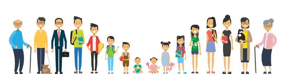 Multi generation family on white background. Parents and grandparrents, teens and children, tree of genus happy family. Concept, flat cartoon design vector stock illustration