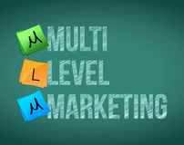 Multi Level Marketing Stock Photos