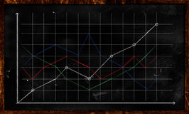 Multi Line Graph Increasing statistic on blackboard Stock Photos