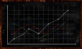 Multi Line Graph Increasing statistic on blackboard. Background Stock Photos