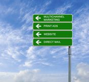 Multichannel marketing. Road sign to multichannel marketing Stock Photo