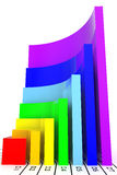 Multicolored business graph Stock Photo