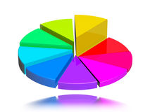 Multicolored pie chart Stock Photography